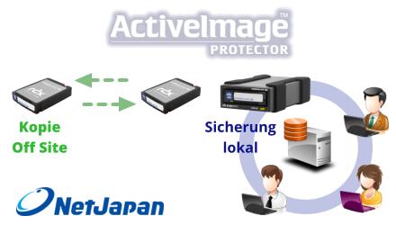 NetJapan ActiveImage Protector